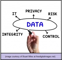 Data privacy image