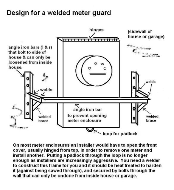 Design detail for welded meter guard
