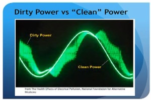 Dirty Power v Clean Power